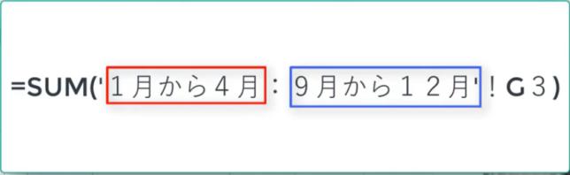 シート名の間には「:」コロンで範囲を示します。最後の!でセルG3を限定します。