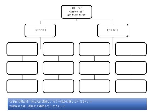 組織図・連絡網・トーナメント表などに